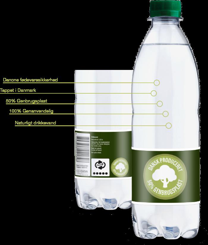 Miljø og genbrug - Vandflasker fra Aqua d'Or / Danone / SKUUB